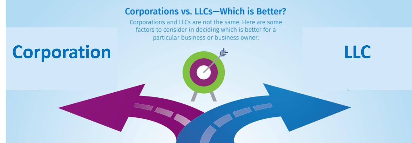 Image result for LLC vs INC: Which Is Better Between LLC and Incorporation?