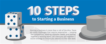 10 Steps to Starting a Business_preview