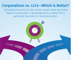 Find out if an LLC or Corporation is right for you