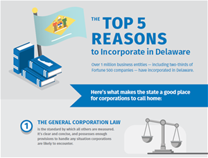 Top 5 Reasons to Incorporate in Delaware_preview
